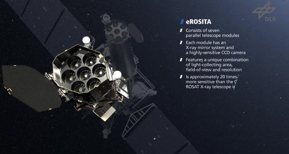 el telescopio ruso eRosita se tardó un total de 182 días para capturar la imágen