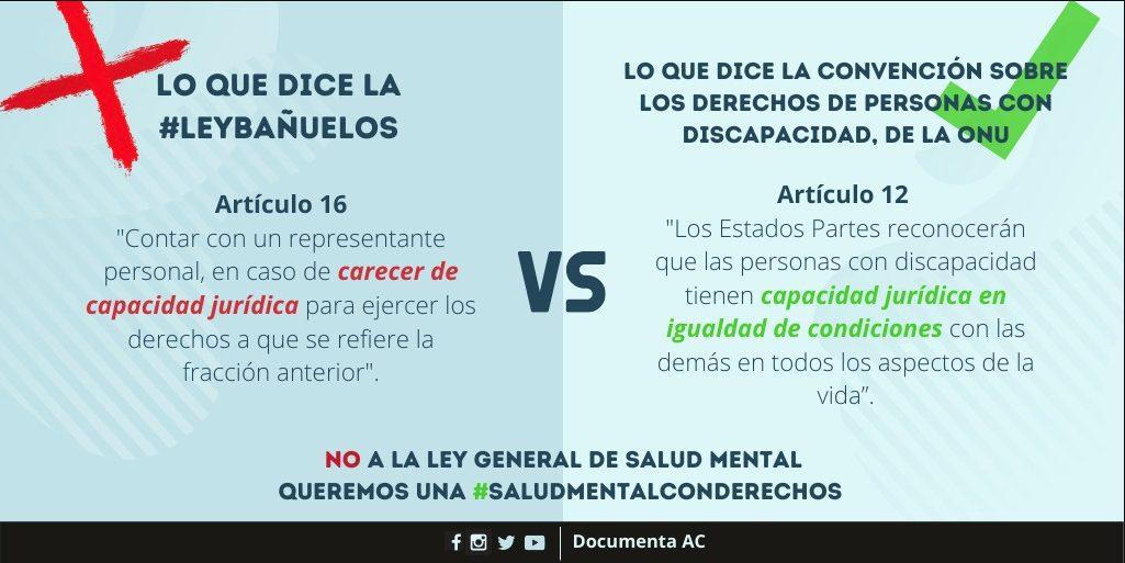 Ley General de Salud Mental Ley Bañuelos Derechos Humanos