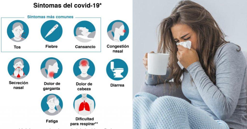 Síntomas-de-Covid-19