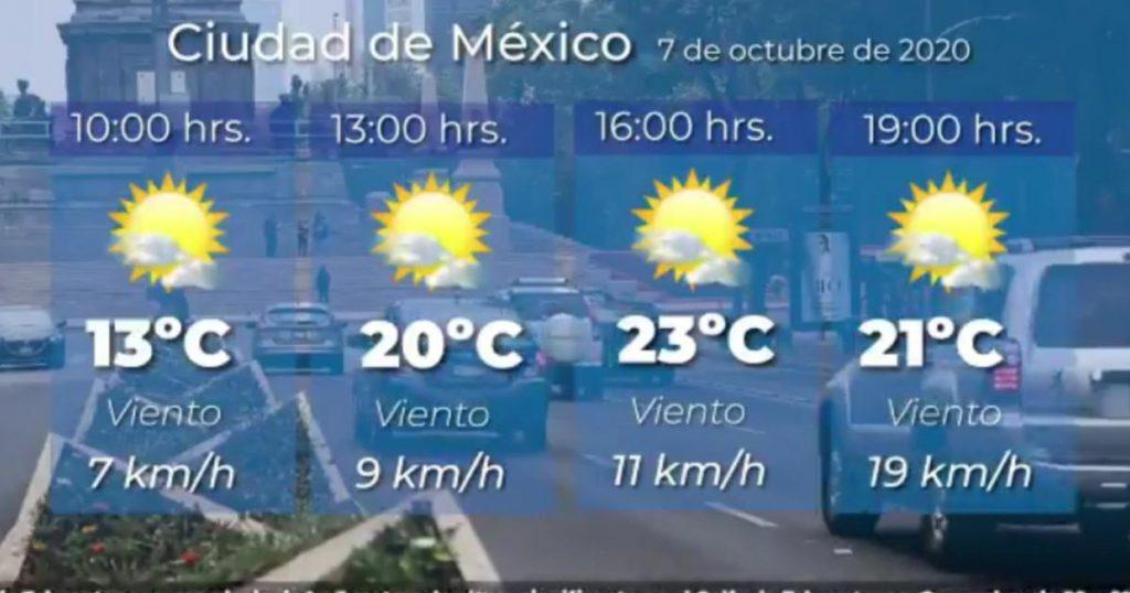 Pronóstico-clima-Delta-Ciudad-de-México-7-Octubre