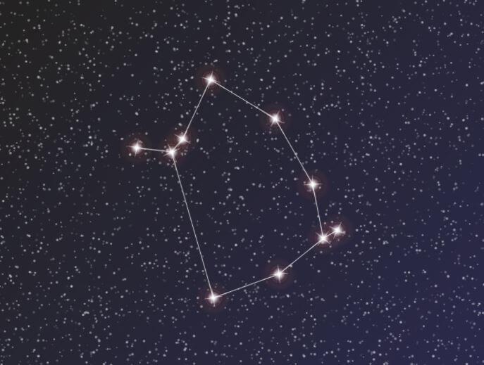 ¿Son 13 o 14 los nuevos signos zodiacales? ¡¿Quééé?!
