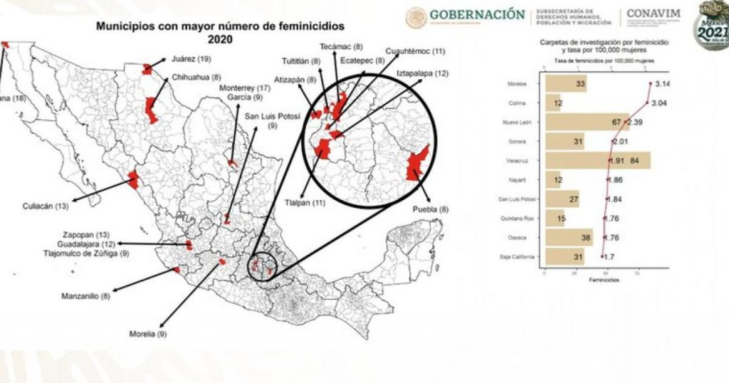 Reduccion-y-contencion-feminicidios-Mexico-2020-4