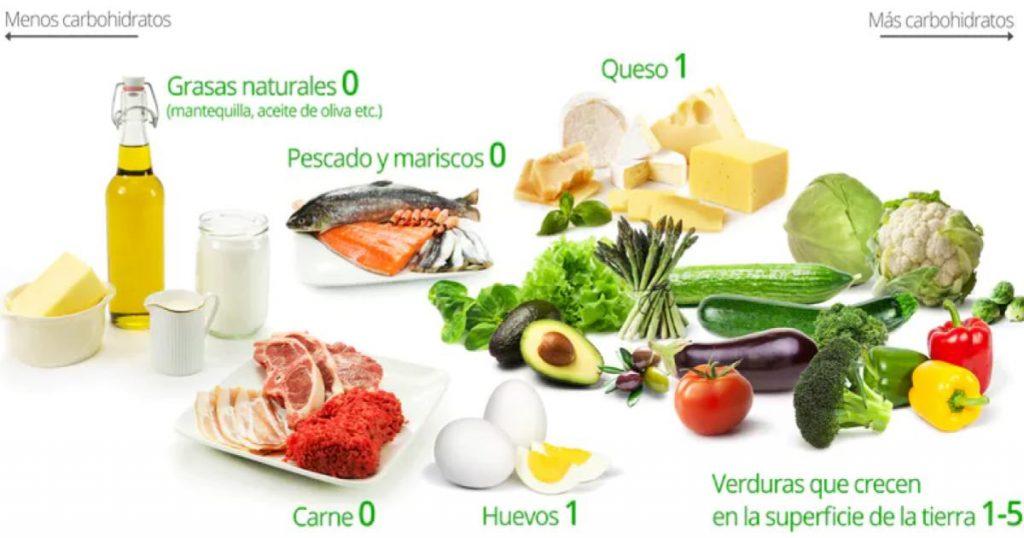 Alimentos-que-debes-incluir