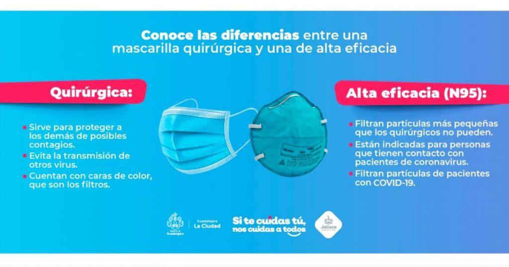 Mascarilla-quirurgica-y-alta-eficacia