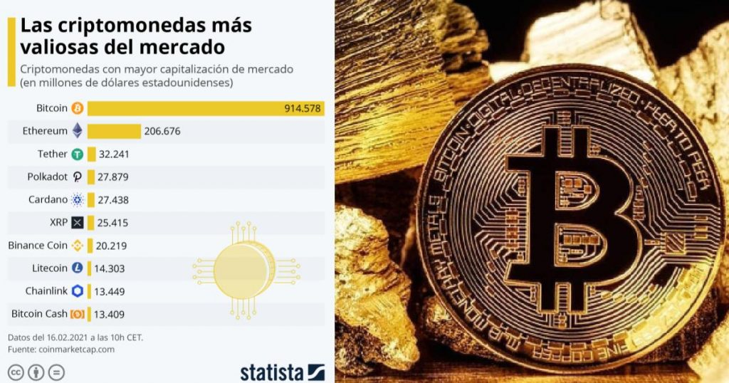 Valor-del-bitcoin-y-otras-criptomonedas